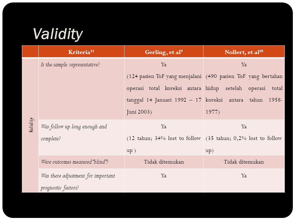 Validity Kriteria11 Gerling, et al9 Nollert, et al10 Validity