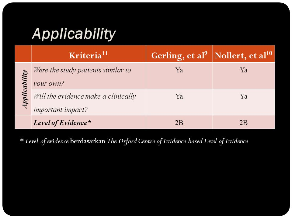 Applicability Kriteria11 Gerling, et al9 Nollert, et al10