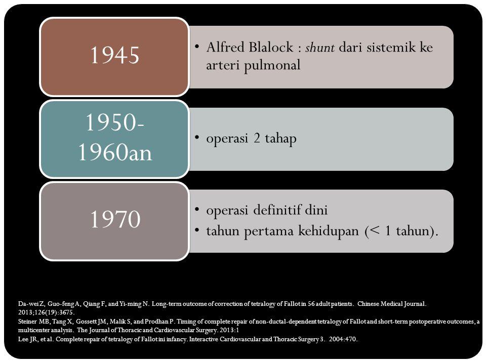 1945 Alfred Blalock : shunt dari sistemik ke arteri pulmonal. 1950-1960an. operasi 2 tahap. 1970.