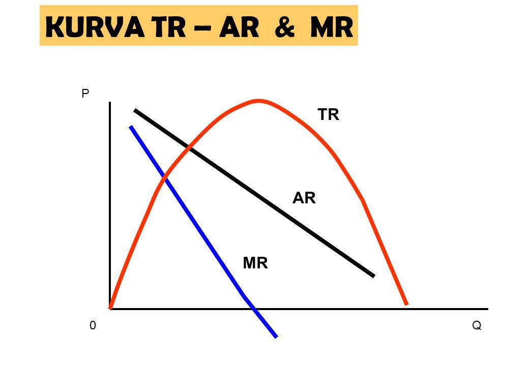KURVA TR – AR & MR P TR AR MR Q