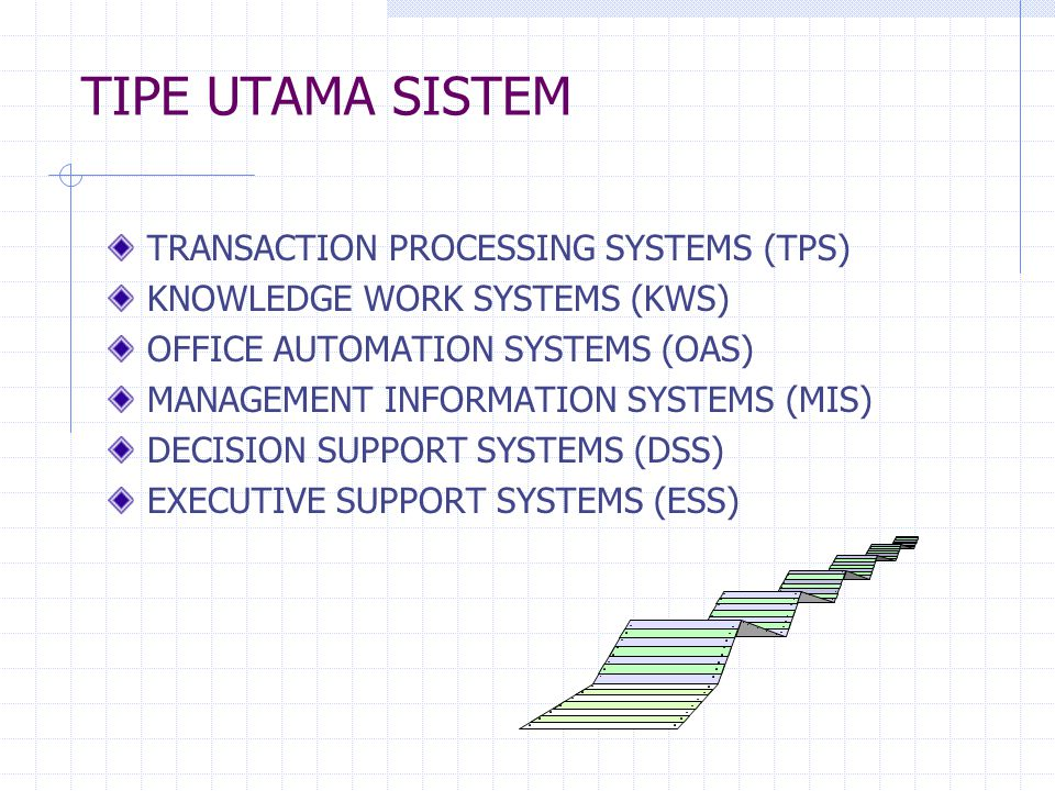 TIPE UTAMA SISTEM TRANSACTION PROCESSING SYSTEMS (TPS)