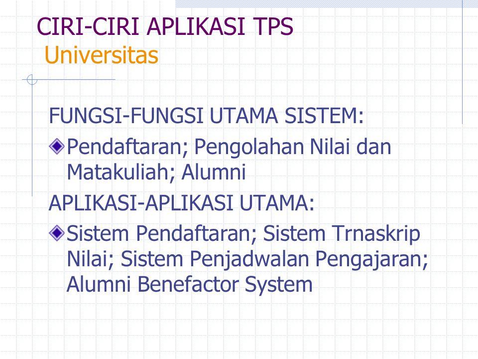 CIRI-CIRI APLIKASI TPS Universitas
