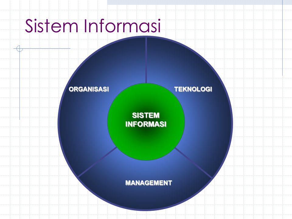Sistem Informasi ORGANISASI SISTEM INFORMASI TEKNOLOGI MANAGEMENT