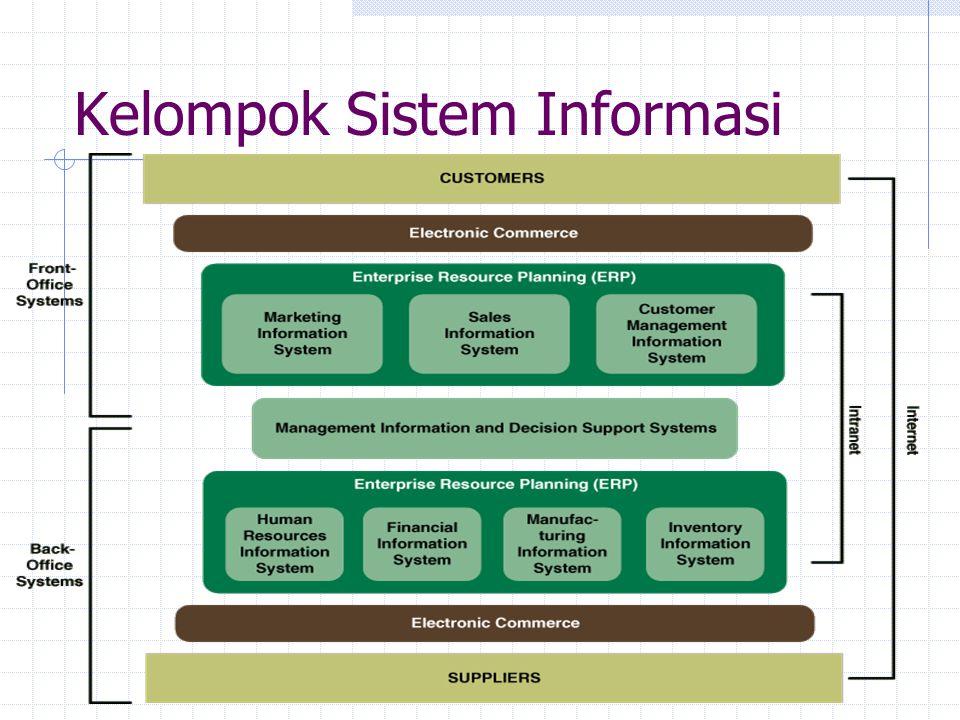 Kelompok Sistem Informasi