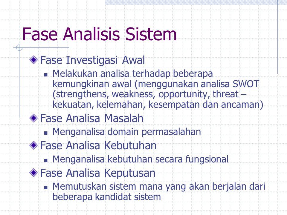 Fase Analisis Sistem Fase Investigasi Awal Fase Analisa Masalah