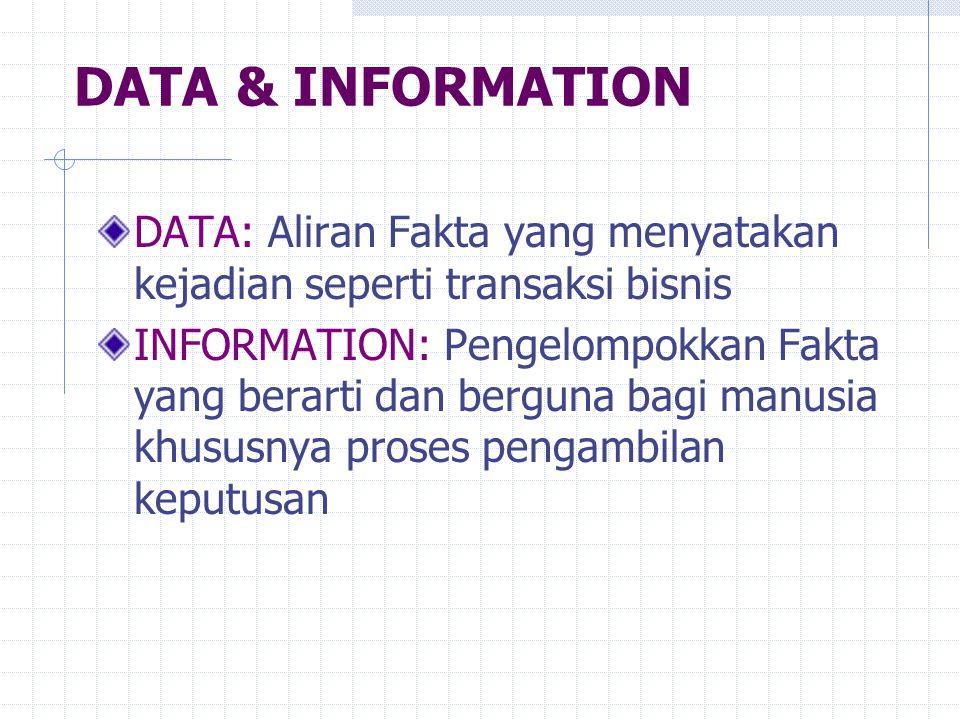 DATA & INFORMATION DATA: Aliran Fakta yang menyatakan kejadian seperti transaksi bisnis.