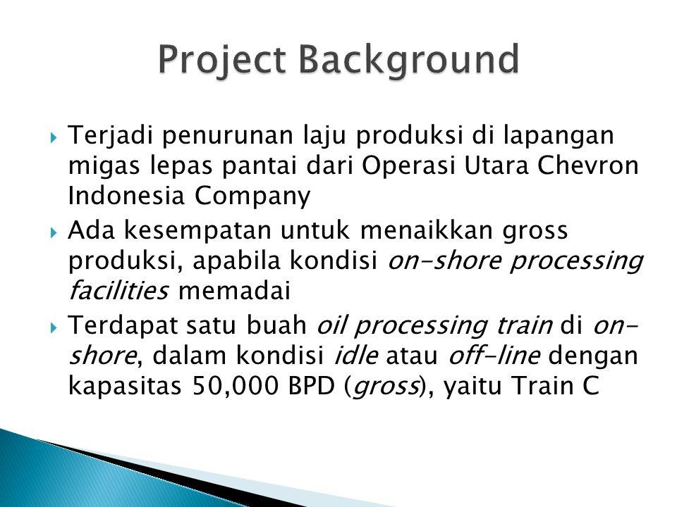 Project Background Terjadi penurunan laju produksi di lapangan migas lepas pantai dari Operasi Utara Chevron Indonesia Company.