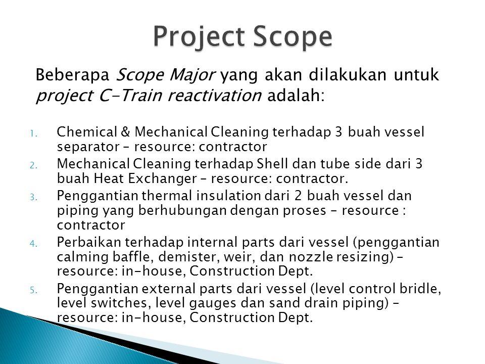 Project Scope Beberapa Scope Major yang akan dilakukan untuk