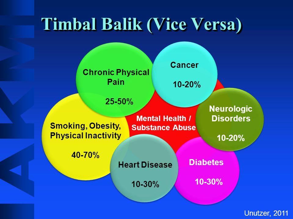 Timbal Balik (Vice Versa)