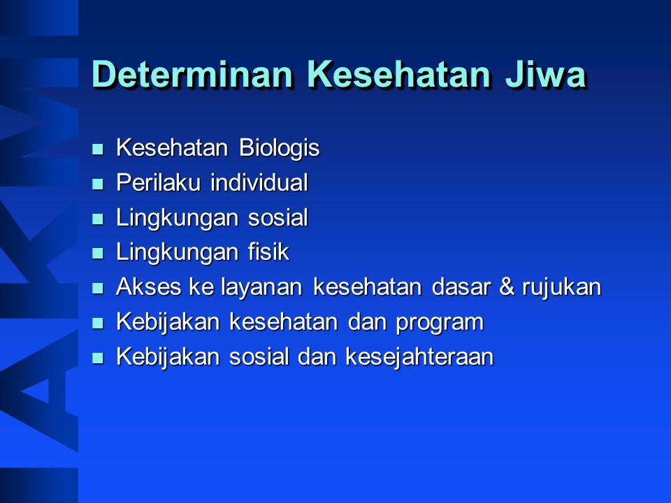 Determinan Kesehatan Jiwa