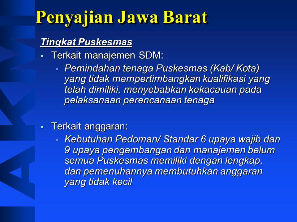 Penyajian Jawa Barat Tingkat Puskesmas Terkait manajemen SDM: