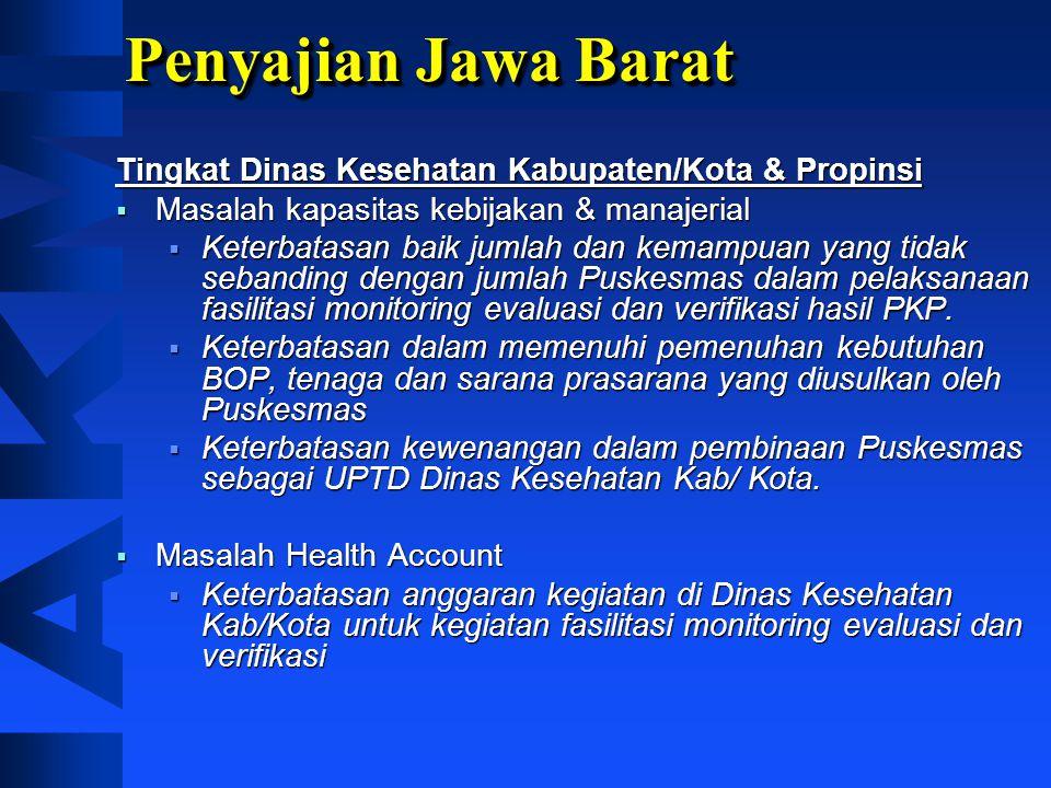Penyajian Jawa Barat Tingkat Dinas Kesehatan Kabupaten/Kota & Propinsi