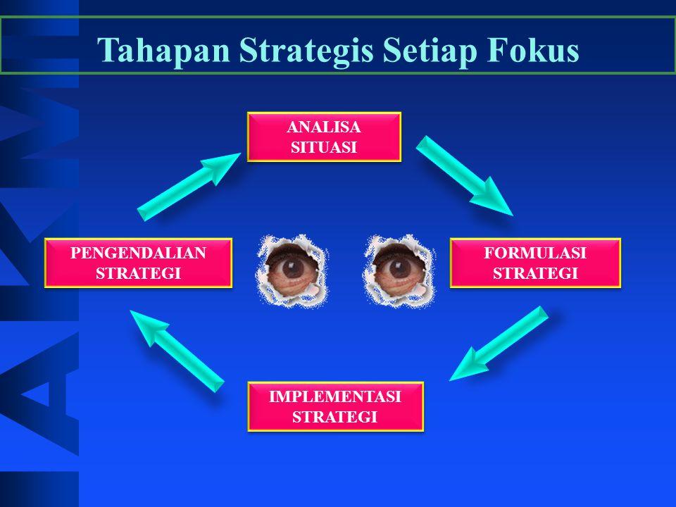 Tahapan Strategis Setiap Fokus