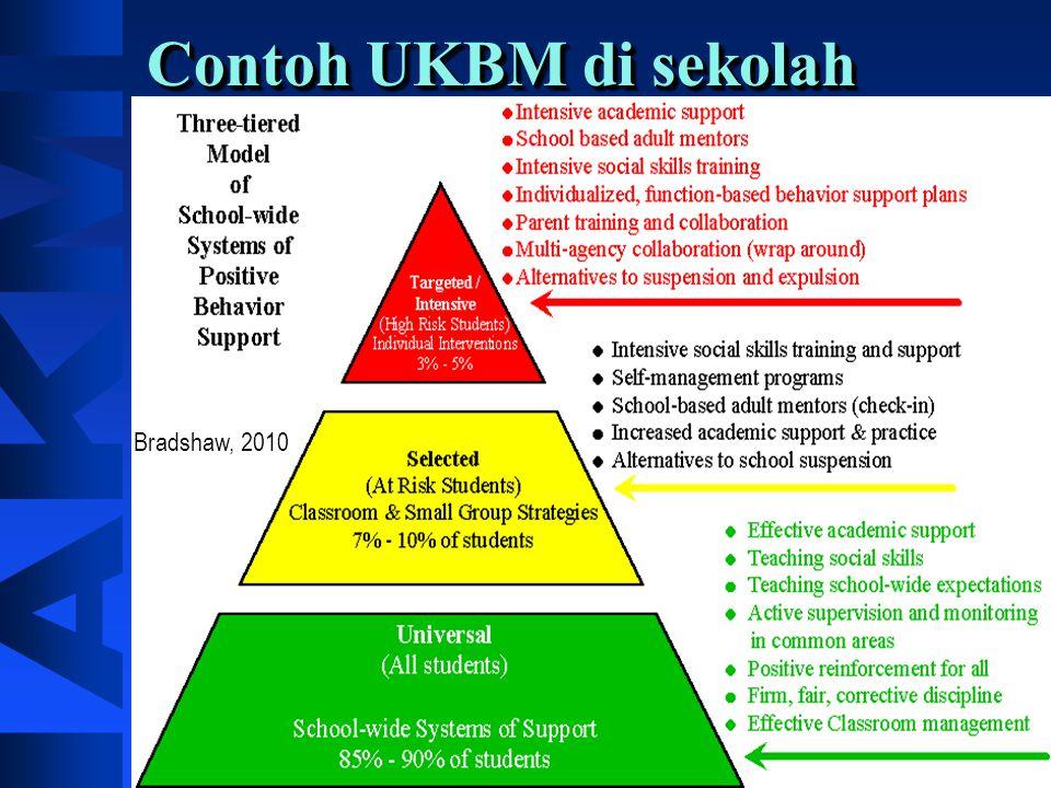 Contoh UKBM di sekolah Bradshaw, 2010