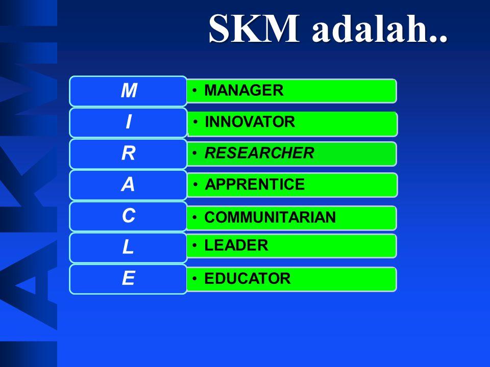 SKM adalah.. MANAGER INNOVATOR APPRENTICE COMMUNITARIAN LEADER