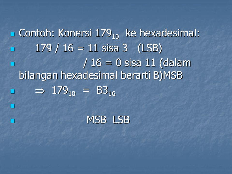 Contoh: Konersi 17910 ke hexadesimal: