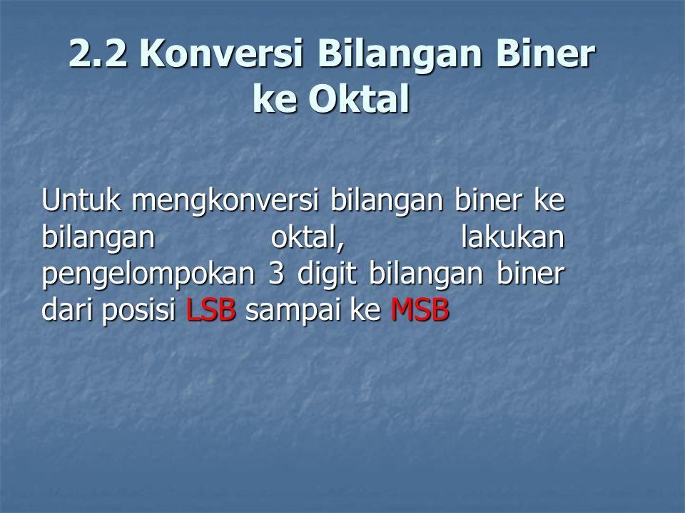 2.2 Konversi Bilangan Biner ke Oktal