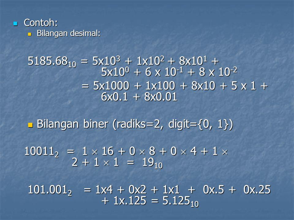 Bilangan biner (radiks=2, digit={0, 1})