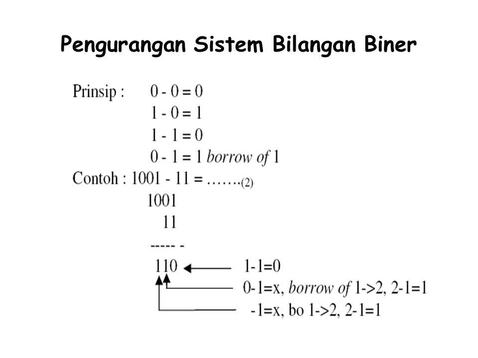 Pengurangan Sistem Bilangan Biner