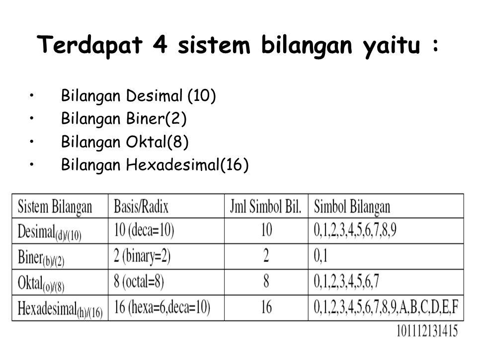 Terdapat 4 sistem bilangan yaitu :