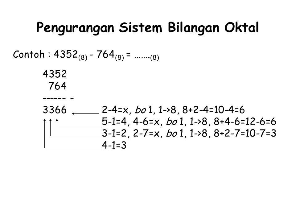 Pengurangan Sistem Bilangan Oktal