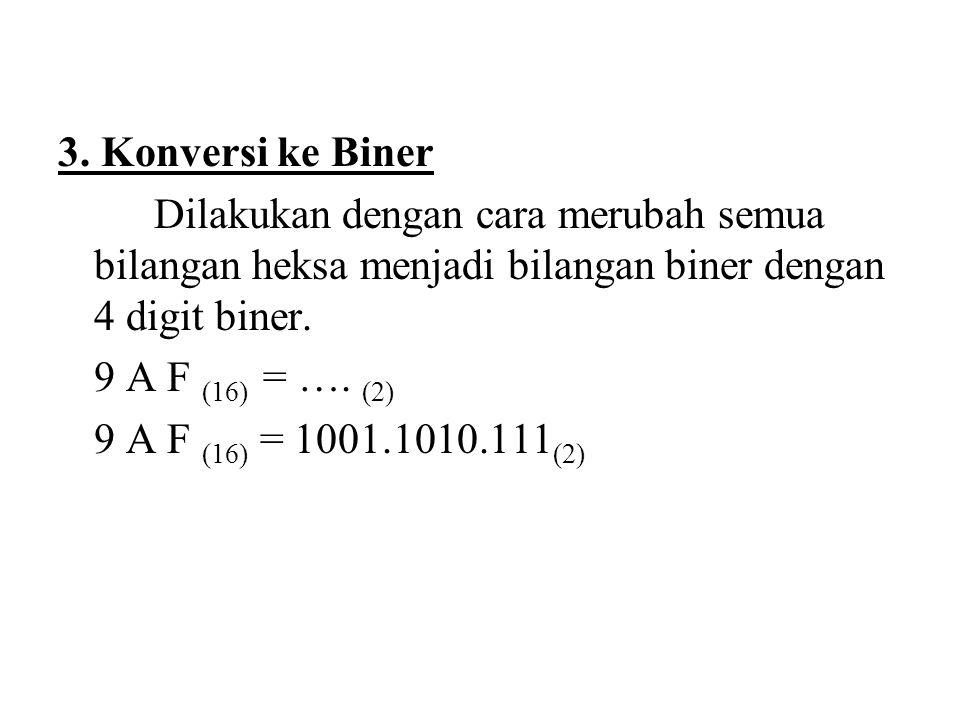 3. Konversi ke Biner Dilakukan dengan cara merubah semua bilangan heksa menjadi bilangan biner dengan 4 digit biner.