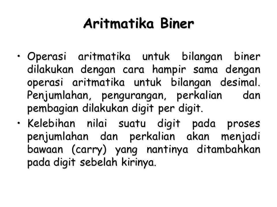 Aritmatika Biner