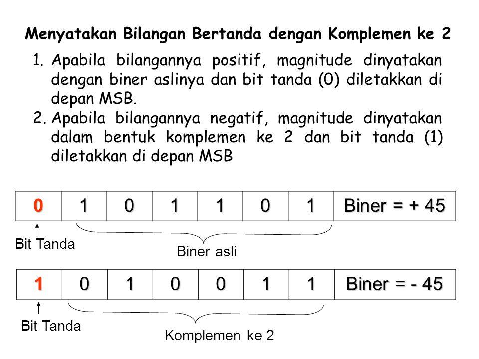 Menyatakan Bilangan Bertanda dengan Komplemen ke 2