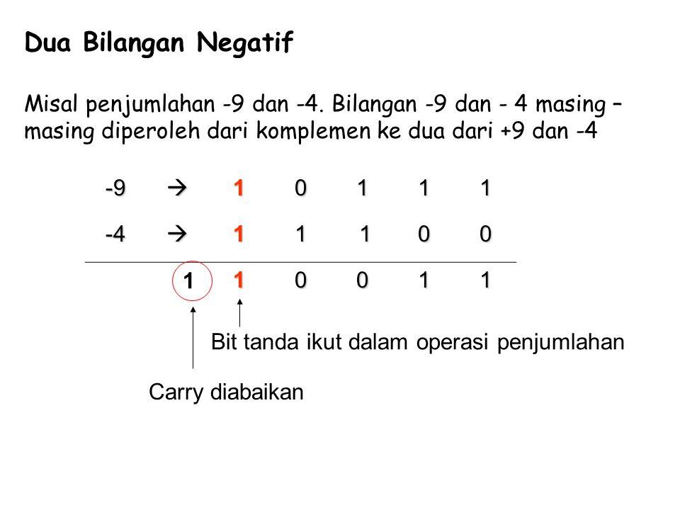 Dua Bilangan Negatif Misal penjumlahan -9 dan -4. Bilangan -9 dan - 4 masing – masing diperoleh dari komplemen ke dua dari +9 dan -4.