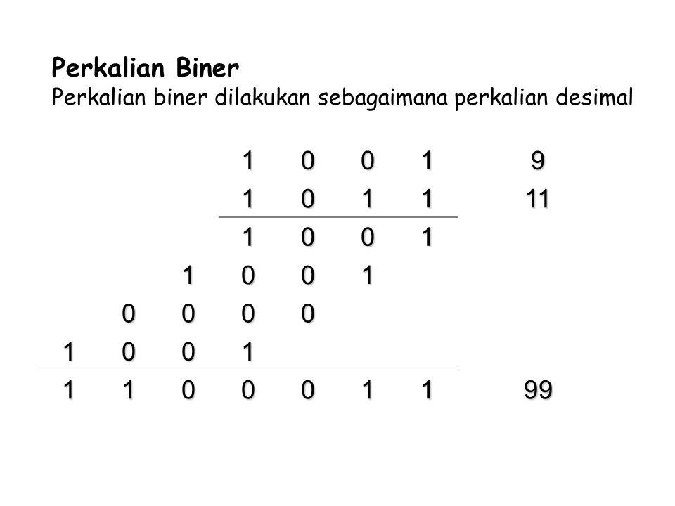 Perkalian Biner Perkalian biner dilakukan sebagaimana perkalian desimal 1 9 11 99