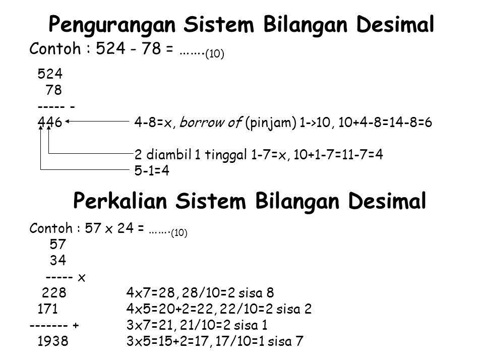 Pengurangan Sistem Bilangan Desimal