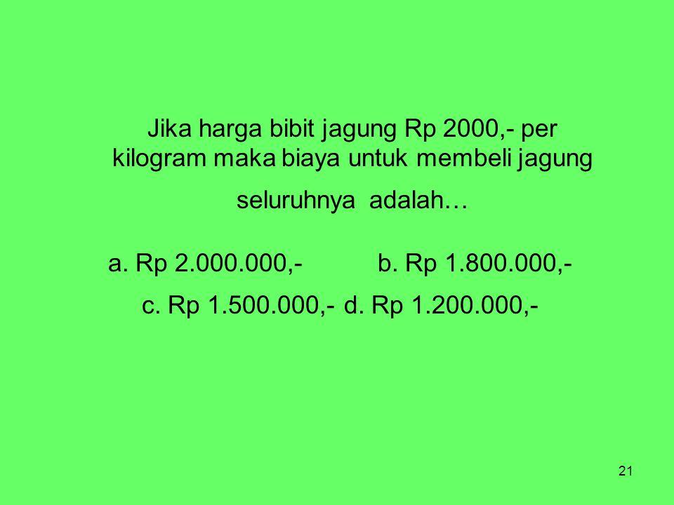 Jika harga bibit jagung Rp 2000,- per kilogram maka biaya untuk membeli jagung seluruhnya adalah…