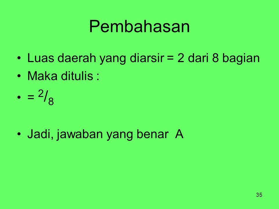 Pembahasan Luas daerah yang diarsir = 2 dari 8 bagian Maka ditulis :