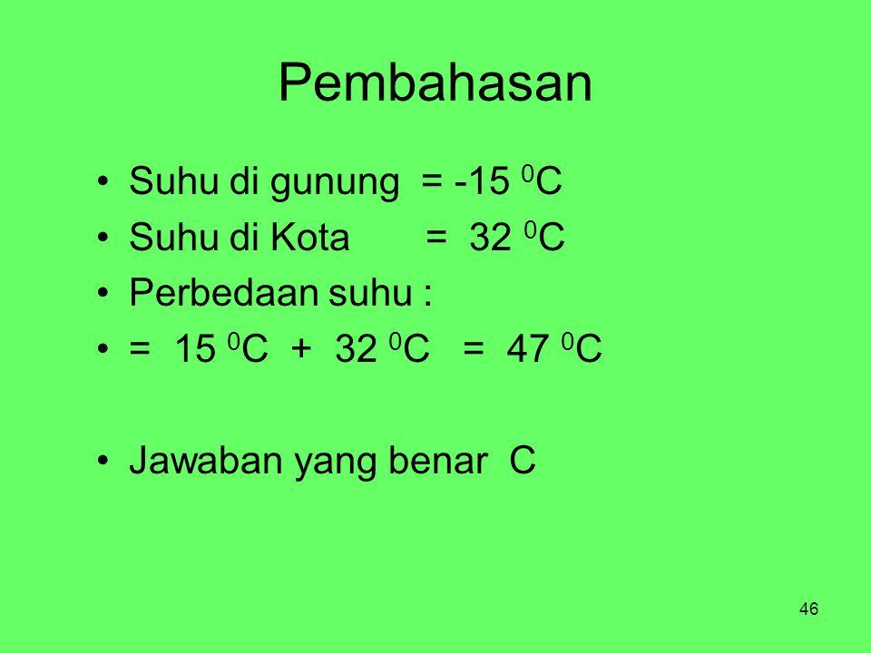 Pembahasan Suhu di gunung = -15 0C Suhu di Kota = 32 0C