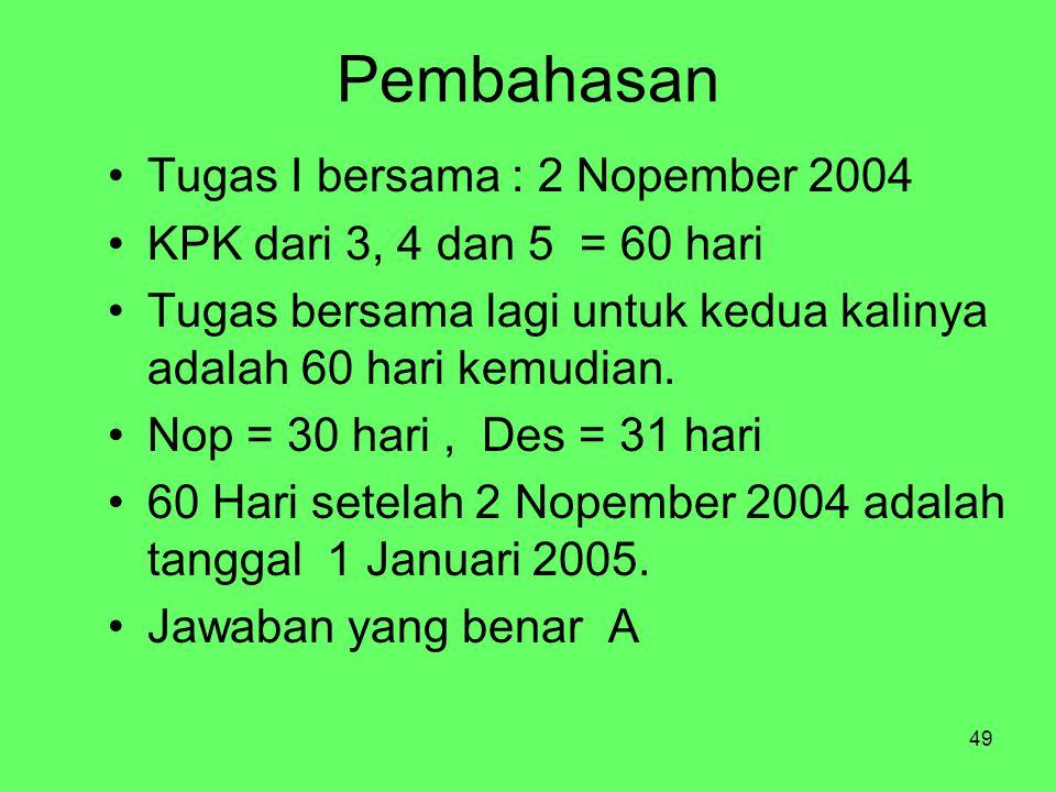 Pembahasan Tugas I bersama : 2 Nopember 2004