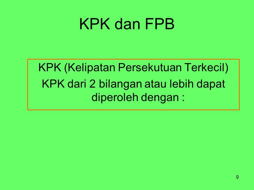 KPK dan FPB KPK (Kelipatan Persekutuan Terkecil)