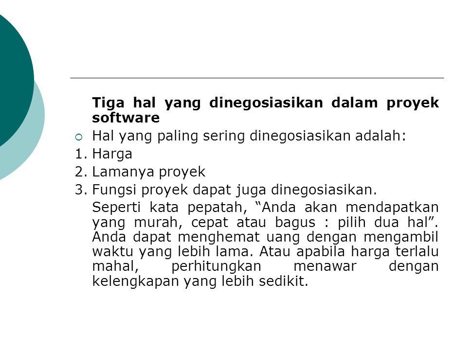 Tiga hal yang dinegosiasikan dalam proyek software