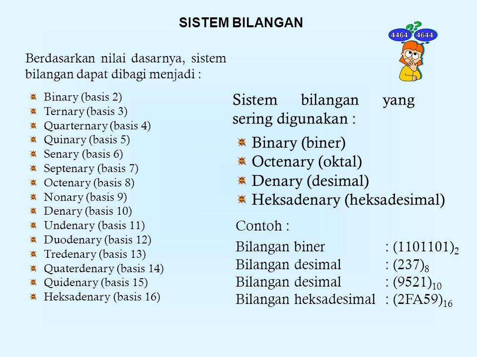 Sistem bilangan yang sering digunakan :