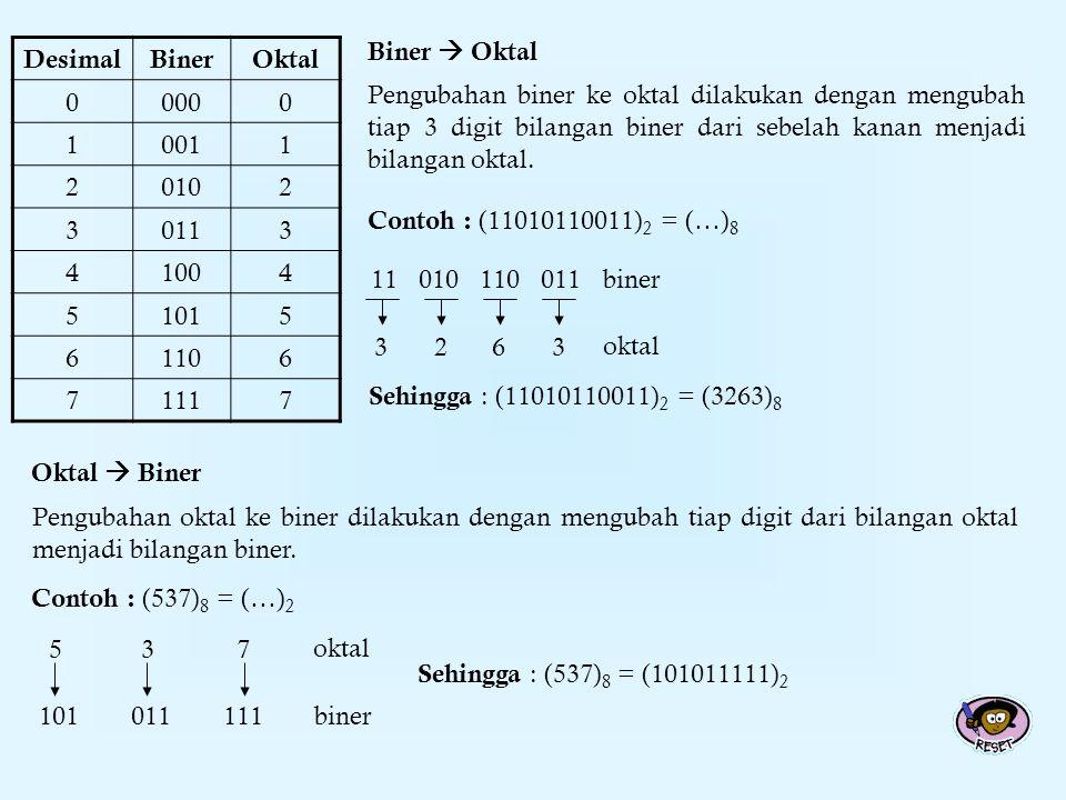 Biner  Oktal Desimal. Biner. Oktal. 000. 1. 001. 2. 010. 3. 011. 4. 100. 5. 101. 6. 110.