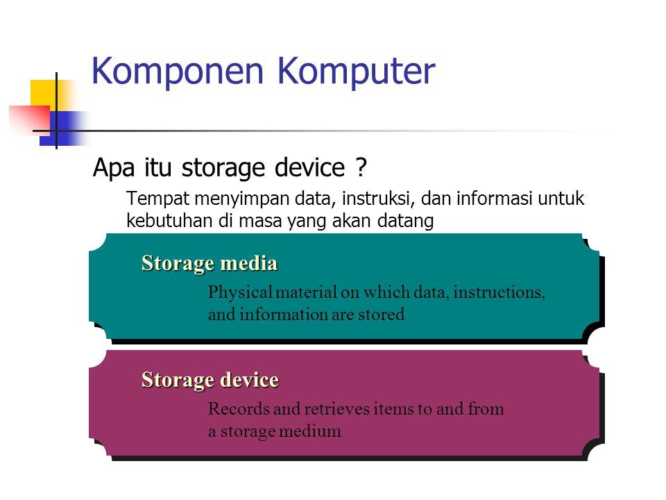 Komponen Komputer Apa itu storage device Storage media