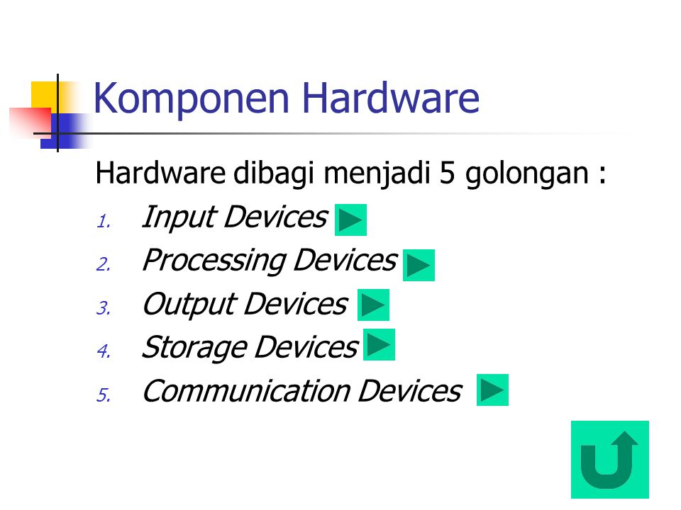 Komponen Hardware Hardware dibagi menjadi 5 golongan : Input Devices