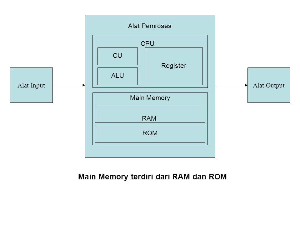Main Memory terdiri dari RAM dan ROM
