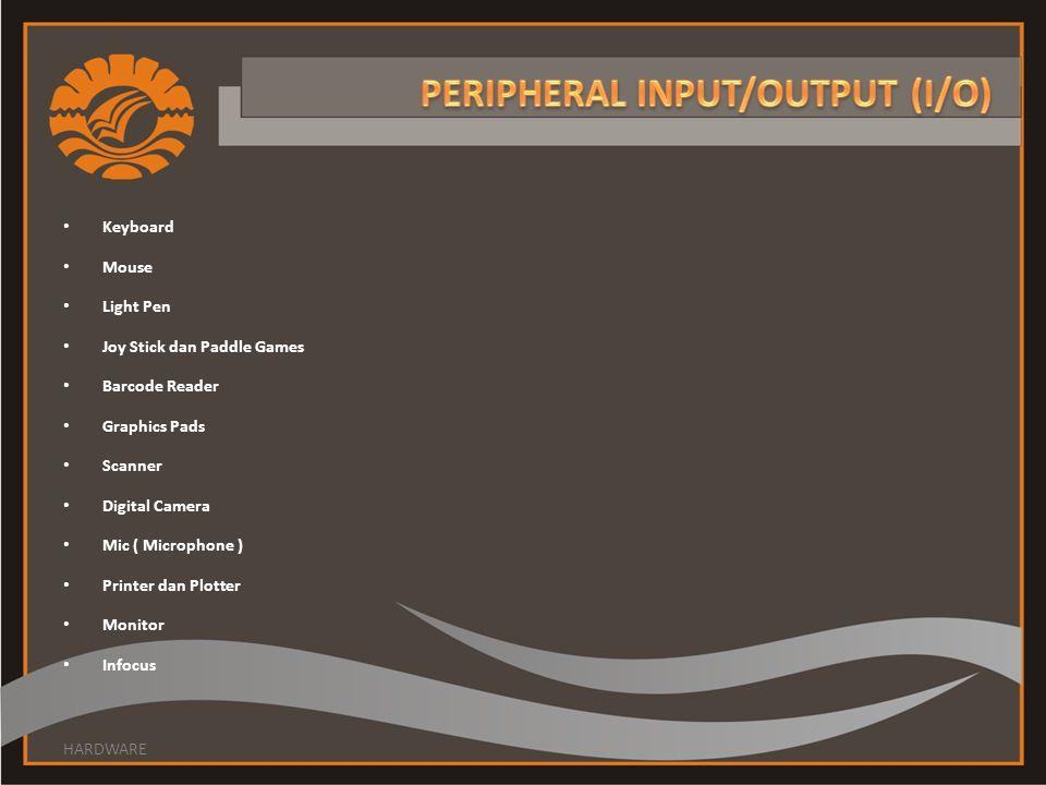 PERIPHERAL INPUT/OUTPUT (I/O)