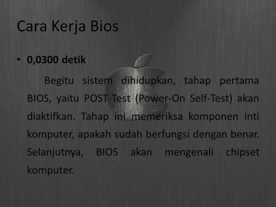 Cara Kerja Bios 0,0300 detik.