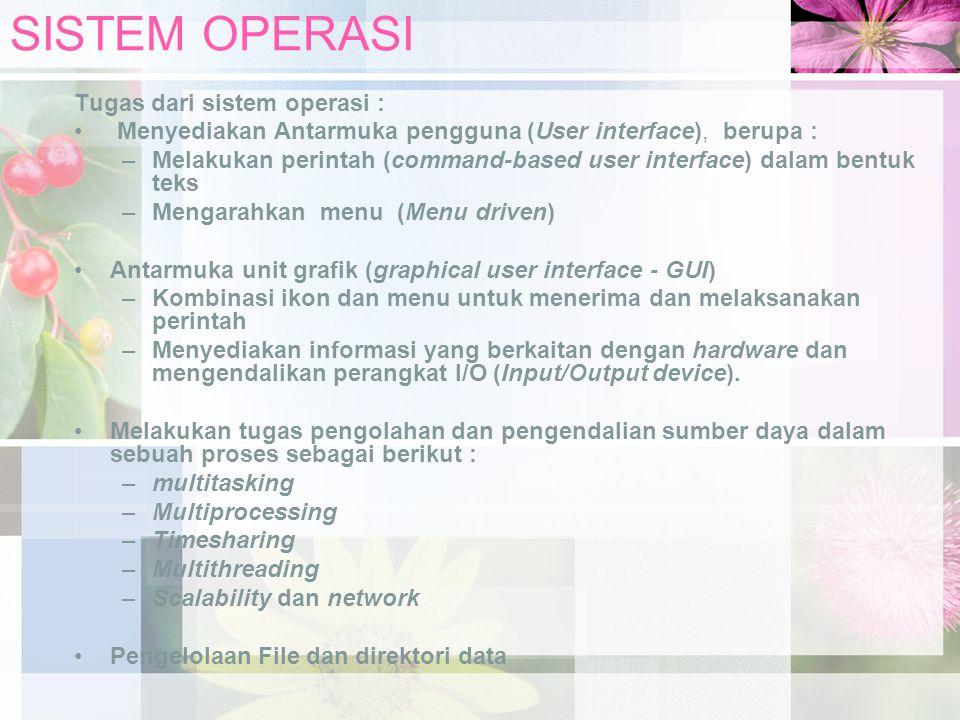 SISTEM OPERASI Tugas dari sistem operasi :
