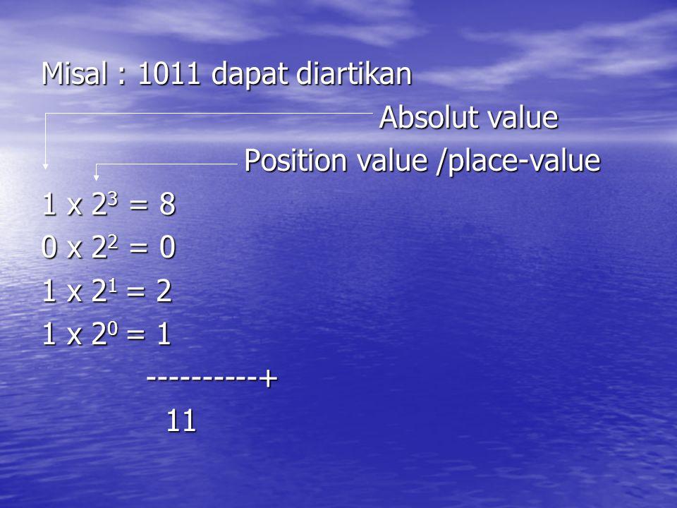 Misal : 1011 dapat diartikan