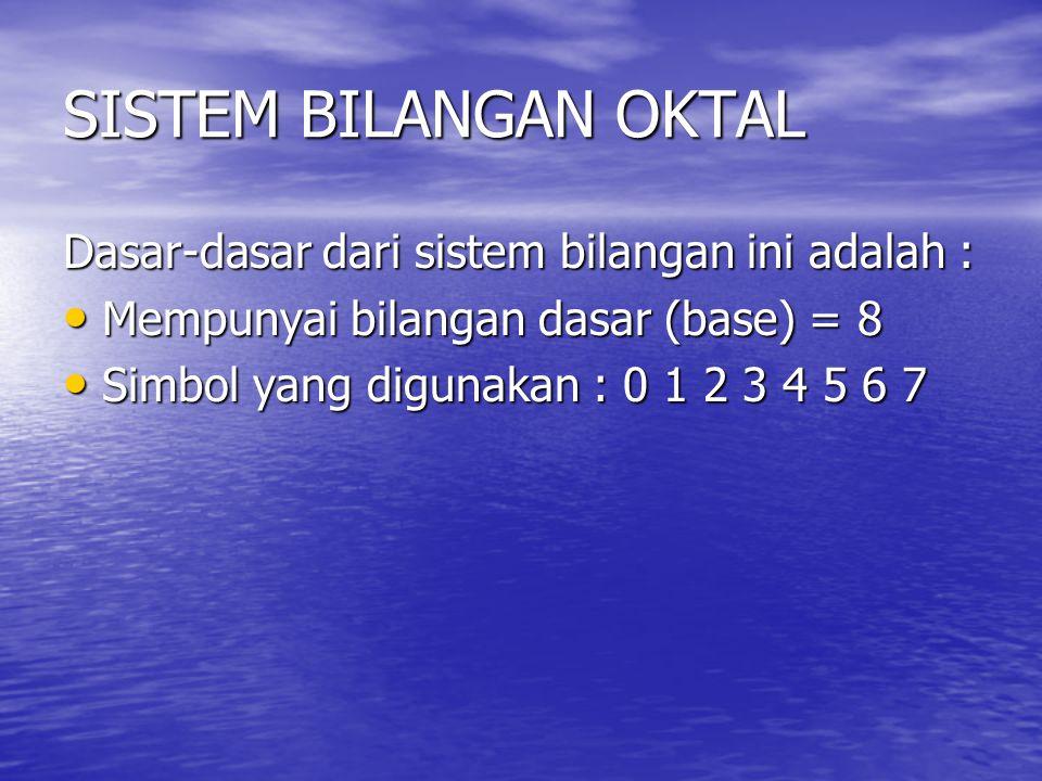 SISTEM BILANGAN OKTAL Dasar-dasar dari sistem bilangan ini adalah :