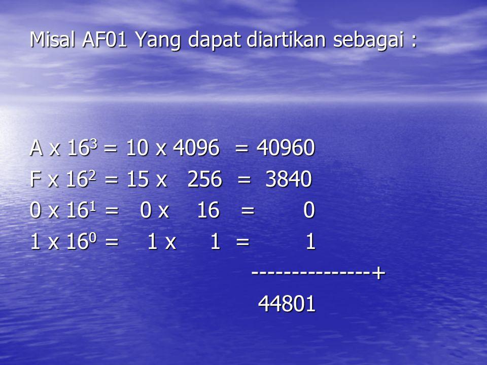 Misal AF01 Yang dapat diartikan sebagai :