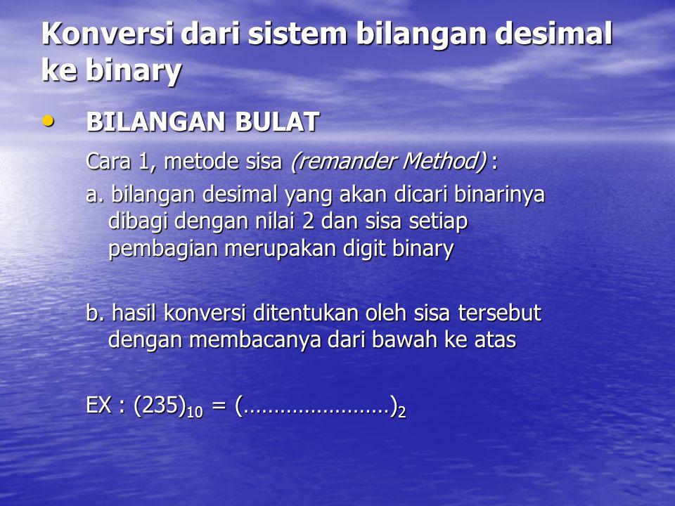 Konversi dari sistem bilangan desimal ke binary
