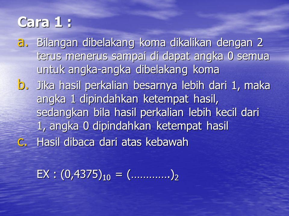 Cara 1 : Bilangan dibelakang koma dikalikan dengan 2 terus menerus sampai di dapat angka 0 semua untuk angka-angka dibelakang koma.
